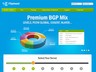FlipHost – $49 / Month Dual Intel Xeon L5520 Dedicated Server in Dallas