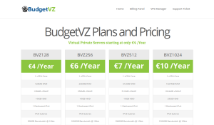 evoBurst – Low-budget IPv4 and IPv4-NAT from €3/year – NanoVZ/MegaVZ/BudgetVZ